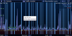 Ping Monitor graph - understand losses level at first sight.