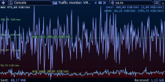 Ping Monitor graph - displays round-trip time of the packets.